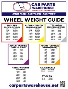 https://carpartswarehouse.net/wp-content/uploads/2020/07/CPW-Infosheet-Wheel-Weight-Guide-1.2020-232x300.jpg
