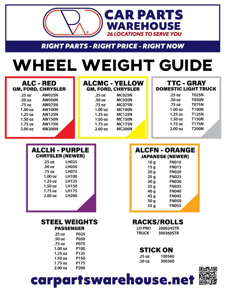 https://carpartswarehouse.net/wp-content/uploads/2020/07/CPW-Infosheet-Wheel-Weight-Guide-1.2020-791x1024.jpg